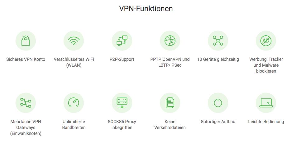 PIA VPN Funktionen