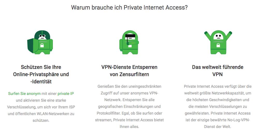 PIA VPN Vorteile