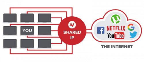 expressvpn-for-torrenting