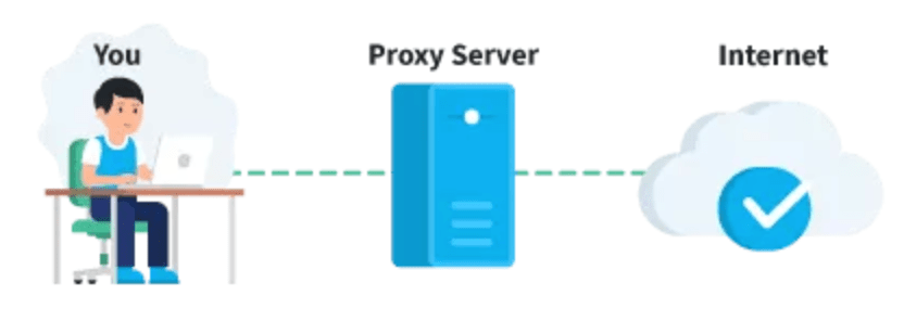 Proxy Pirate Bay fr